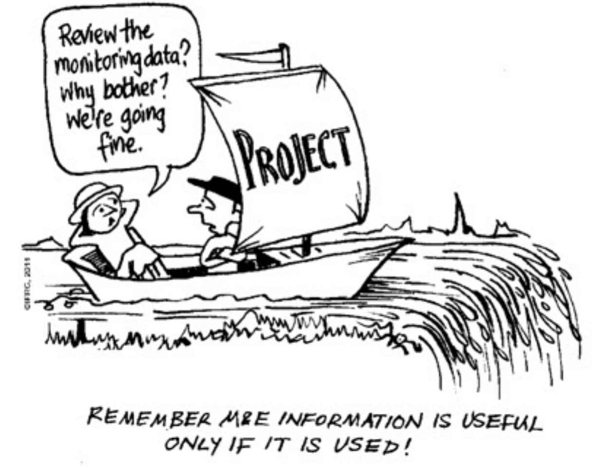 Evaluation Cartoon Extension Practice Extension Practice