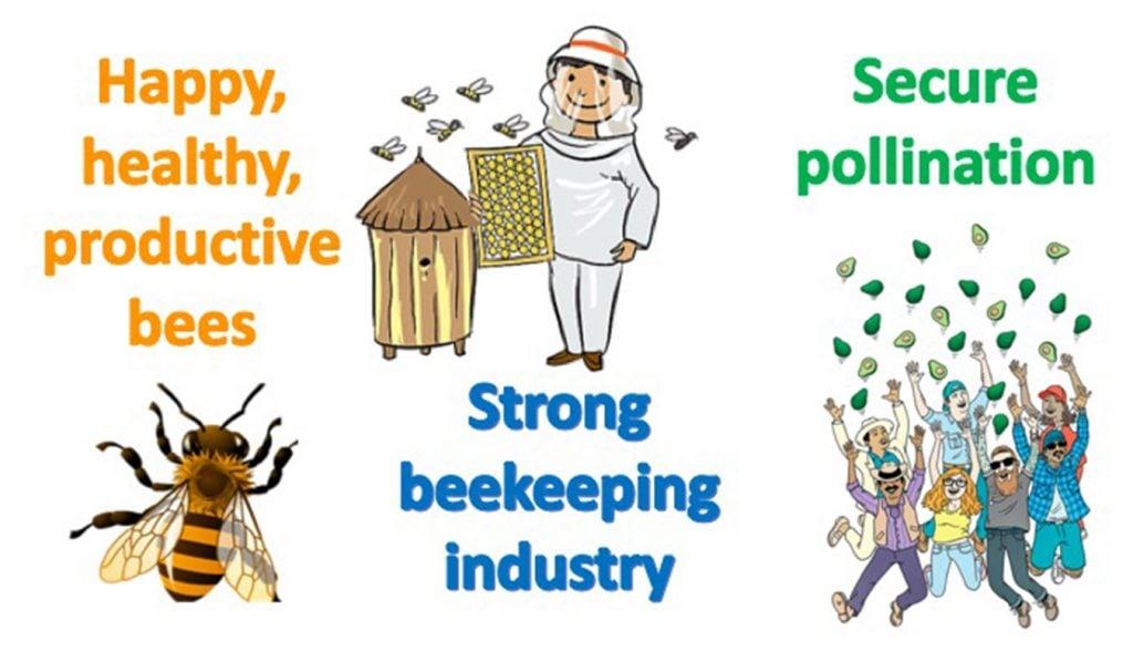 Strong beekeeping cartoon