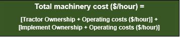 Operating costs diagram
